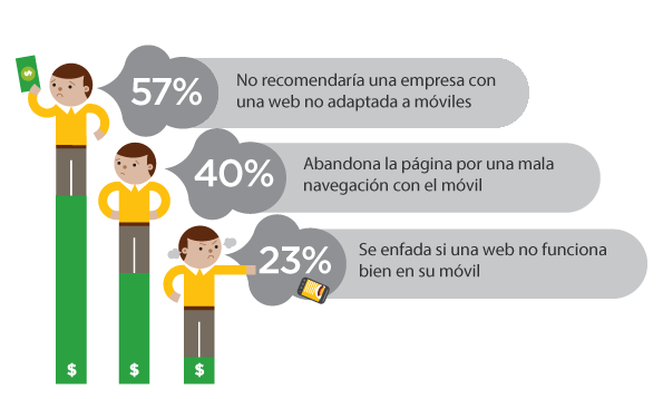 reasons-mobile-matters