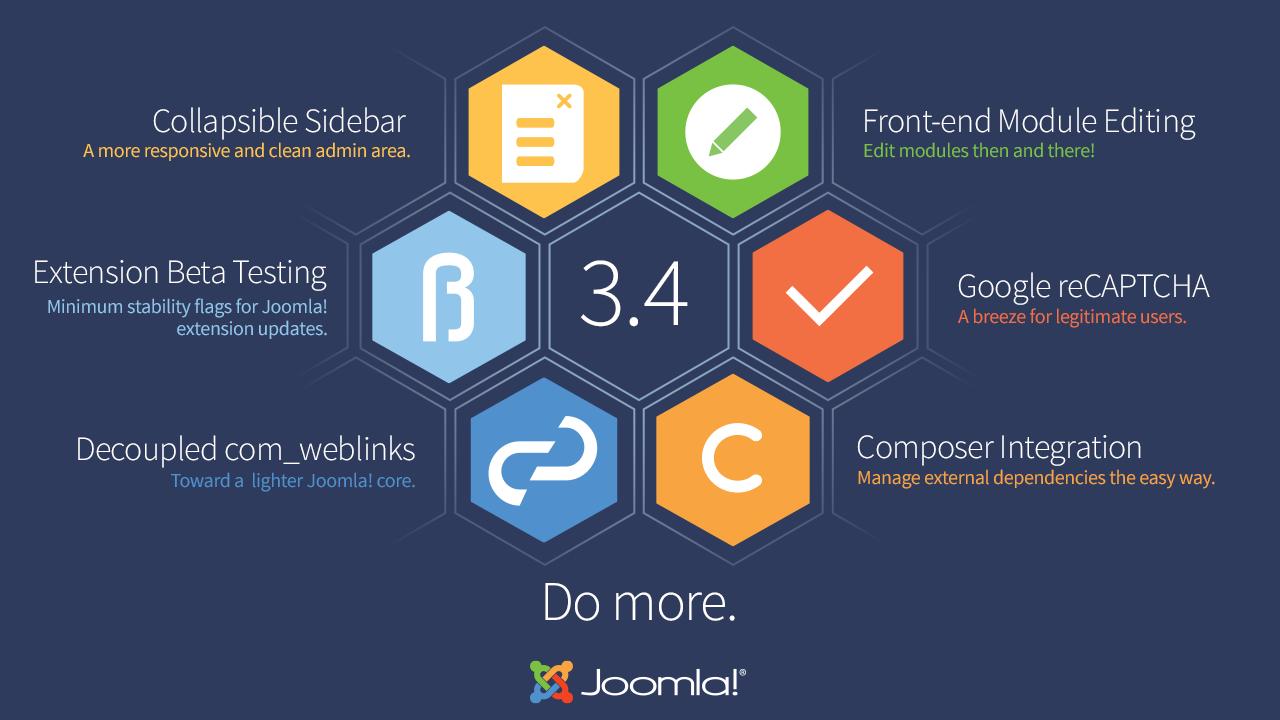 Actualización a Joomla! 3.4.6
